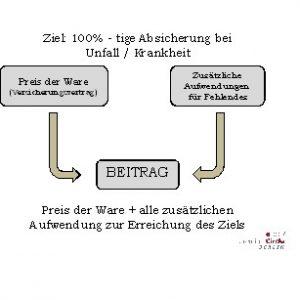 Beitrag-und-Preis..-300x300 Beitrag und Preis..