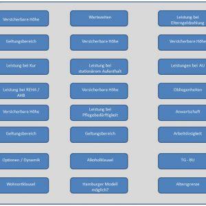 TG-Kriterien-300x300 TG Kriterien, Tagegeld
