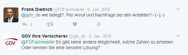 1 Der GDV Kommentar.